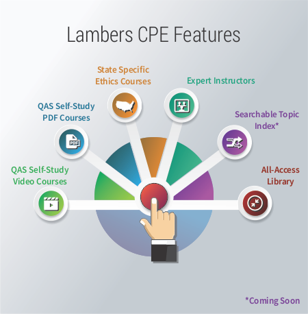 lambers-cpe-features-1